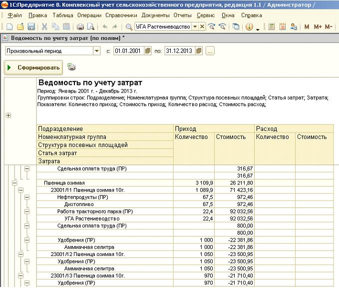 Ведомость по учету затрат (по полям)
