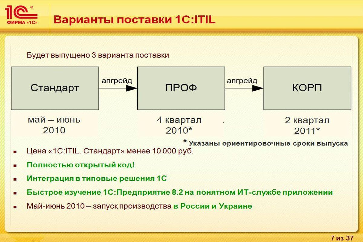 itil1_1